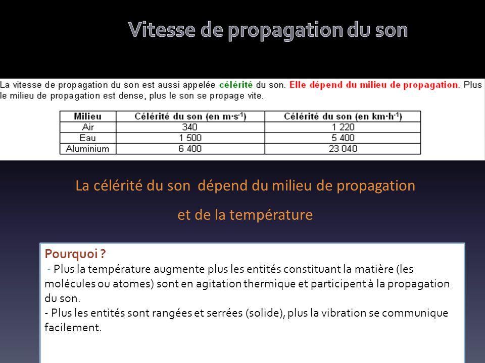 La célérité du son dépend du milieu de propagation et de la température Pourquoi .
