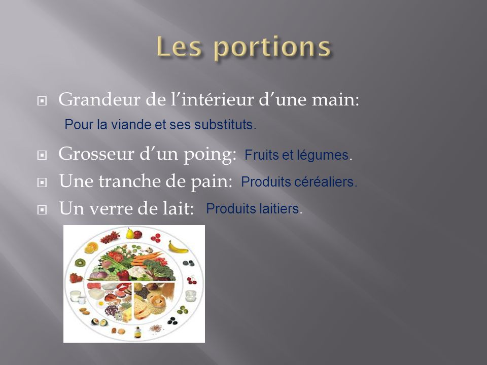 Grandeur de lintérieur dune main: Grosseur dun poing: Une tranche de pain: Un verre de lait: Pour la viande et ses substituts. Fruits et légumes. Prod