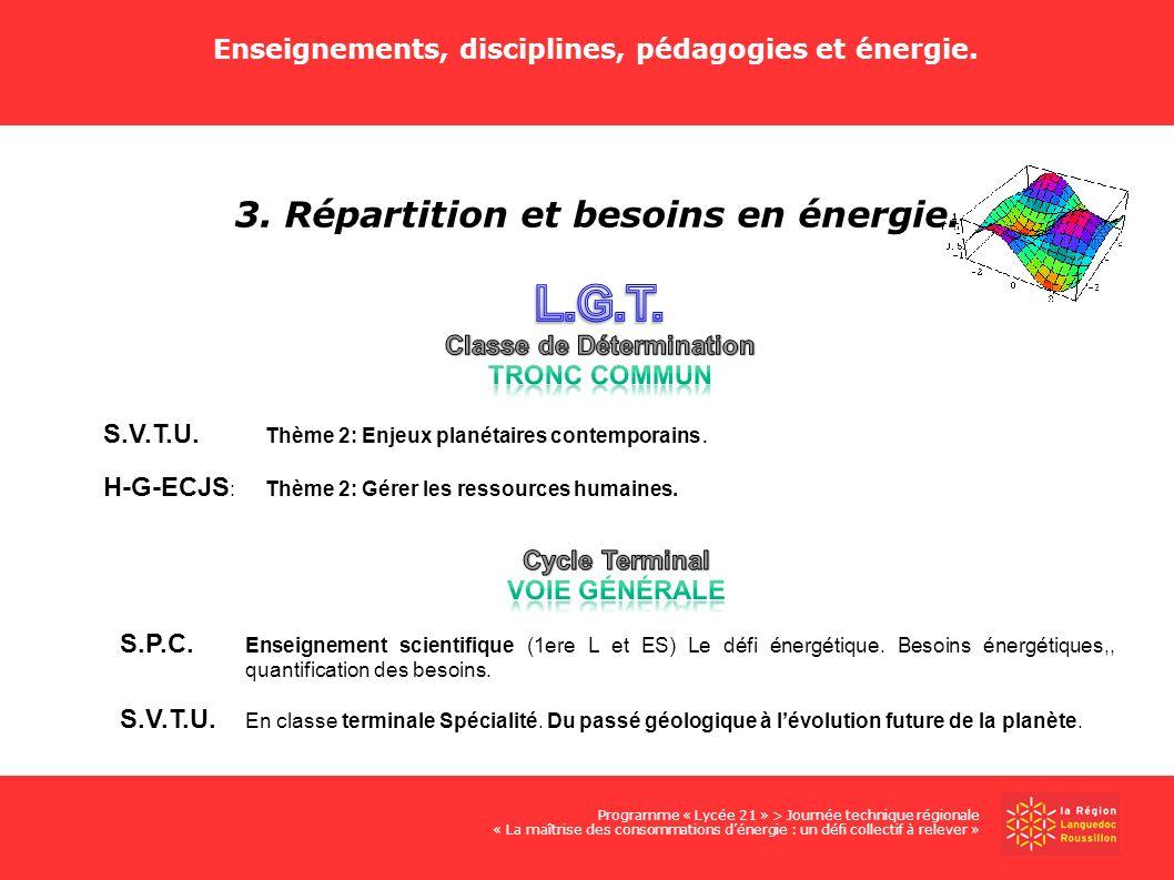 Enseignements, disciplines, pédagogies et énergie. 3. Répartition et besoins en énergie. Programme « Lycée 21 » > Journée technique régionale « La maî