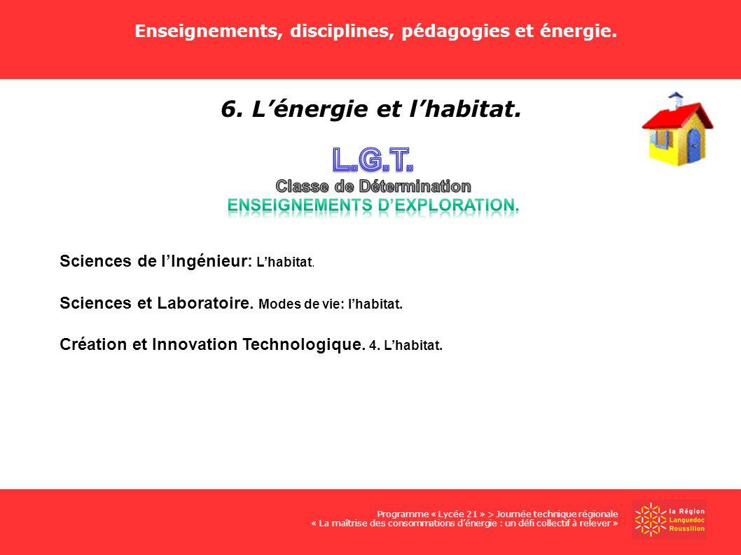 Enseignements, disciplines, pédagogies et énergie. 6. Lénergie et lhabitat. Programme « Lycée 21 » > Journée technique régionale « La maîtrise des con