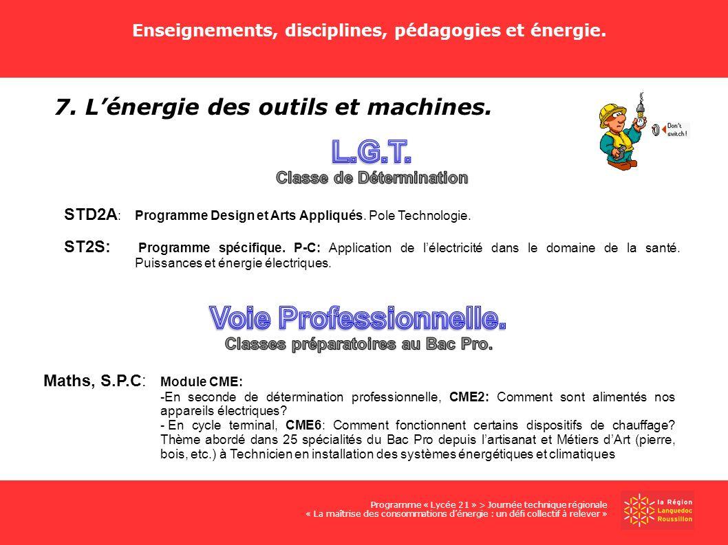 Enseignements, disciplines, pédagogies et énergie. 7. Lénergie des outils et machines. Programme « Lycée 21 » > Journée technique régionale « La maîtr