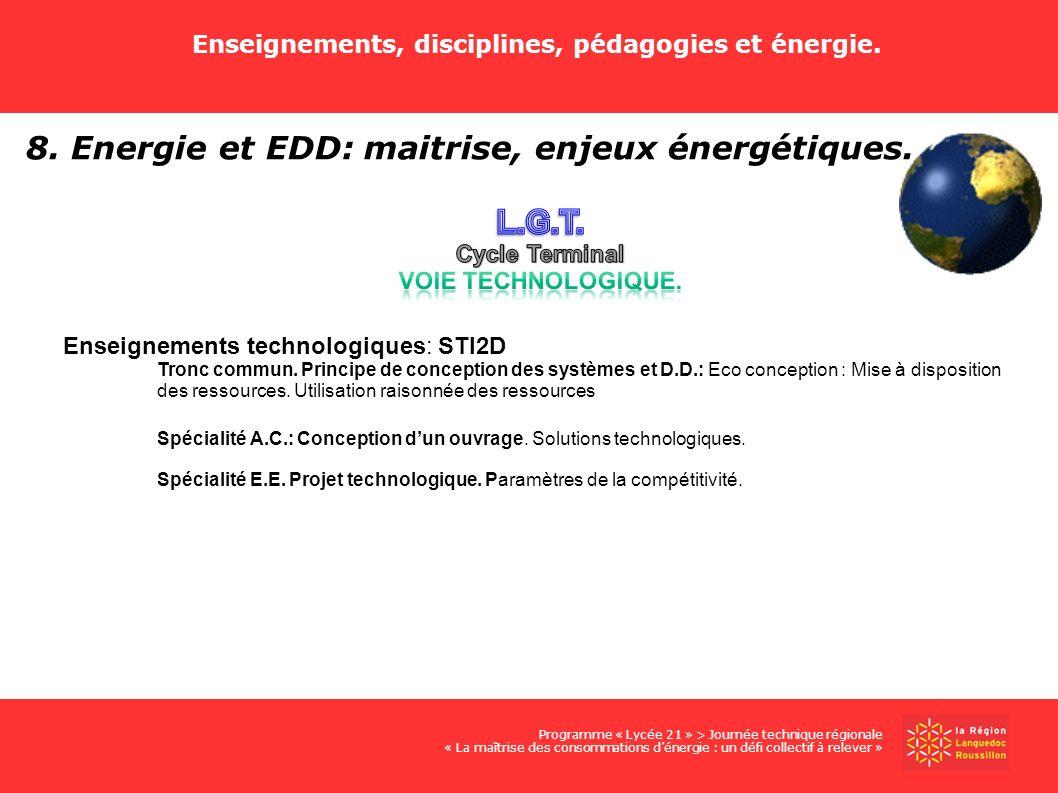 Enseignements, disciplines, pédagogies et énergie. 8. Energie et EDD: maitrise, enjeux énergétiques. Programme « Lycée 21 » > Journée technique région