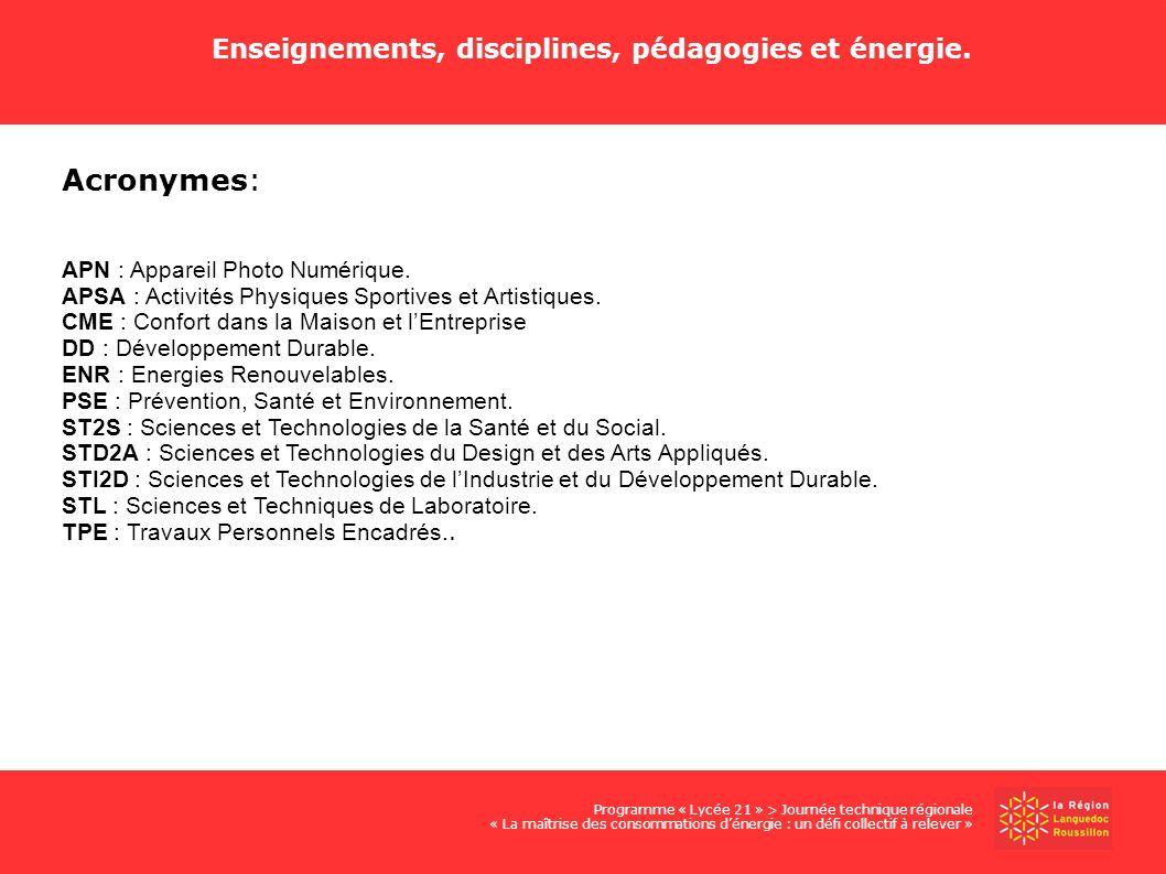 Enseignements, disciplines, pédagogies et énergie. Acronymes: APN : Appareil Photo Numérique. APSA : Activités Physiques Sportives et Artistiques. CME