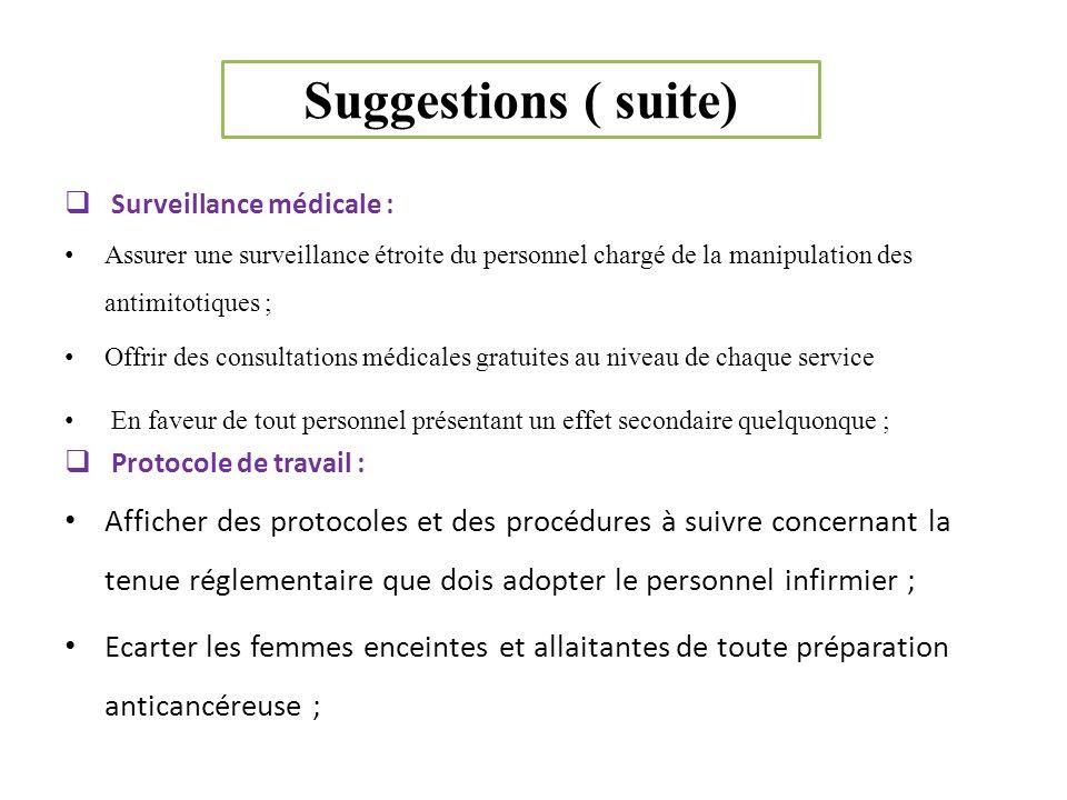 Surveillance médicale : Assurer une surveillance étroite du personnel chargé de la manipulation des antimitotiques ; Offrir des consultations médicale