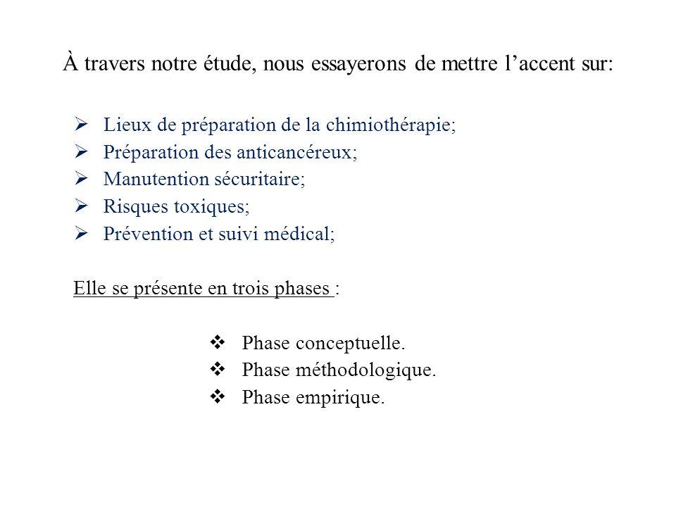 Lieux de préparation de la chimiothérapie; Préparation des anticancéreux; Manutention sécuritaire; Risques toxiques; Prévention et suivi médical; Elle se présente en trois phases : Phase conceptuelle.