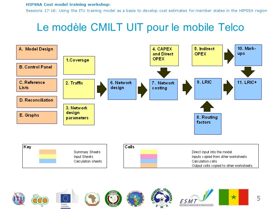 HIPSSA Cost model training workshop: Sessions 17-18: Using the ITU training model as a basis to develop cost estimates for member states in the HIPSSA region Le modèle CMILT UIT pour le mobile Telco 5