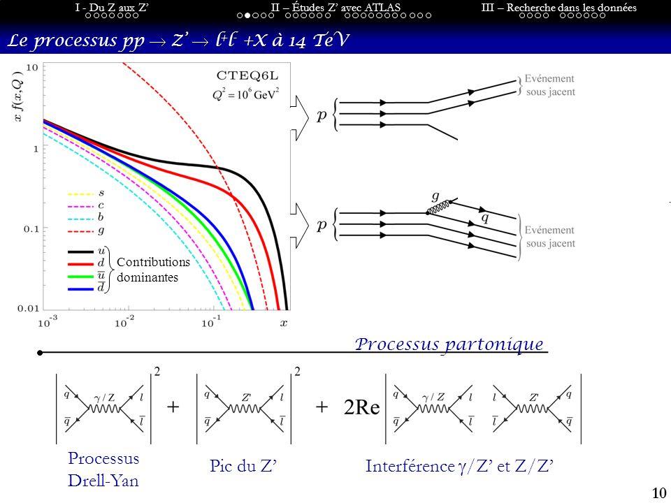 10 I - Du Z aux ZII – Études Z avec ATLASIII – Recherche dans les données Le processus pp Z l + l - +X à 14 TeV Pic du Z Processus Drell-Yan Interférence /Z et Z/Z Processus partonique Contributions dominantes