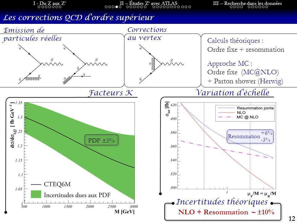 12 I - Du Z aux ZII – Études Z avec ATLASIII – Recherche dans les données Les corrections QCD dordre supérieur Corrections au vertex Emission de particules réelles Calculs théoriques : Ordre fixe + resommation Approche MC : Ordre fixe (MC@NLO) + Parton shower (Herwig) Facteurs K PDF 5% Incertitudes théoriques NLO + Resommation 10% Variation déchelle Resommation +6% -3%