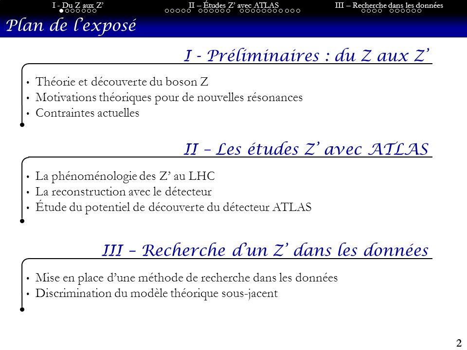 2 I - Du Z aux ZII – Études Z avec ATLASIII – Recherche dans les données Plan de lexposé I - Préliminaires : du Z aux Z Théorie et découverte du boson Z Motivations théoriques pour de nouvelles résonances Contraintes actuelles II – Les études Z avec ATLAS La phénoménologie des Z au LHC La reconstruction avec le détecteur Étude du potentiel de découverte du détecteur ATLAS III – Recherche dun Z dans les données Mise en place dune méthode de recherche dans les données Discrimination du modèle théorique sous-jacent
