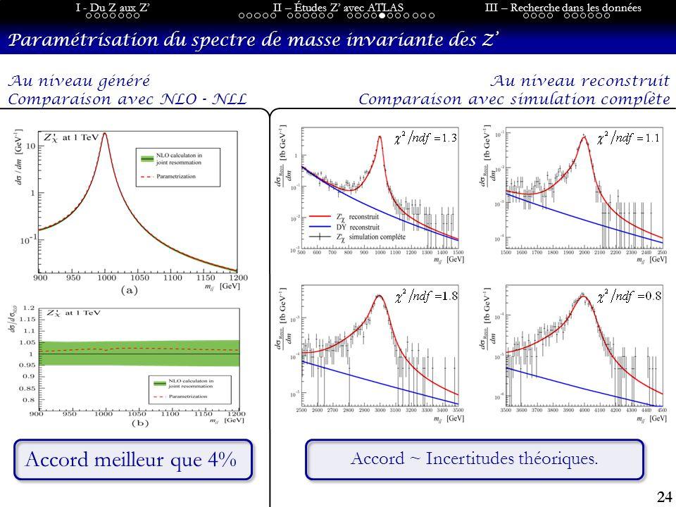 24 I - Du Z aux ZII – Études Z avec ATLASIII – Recherche dans les données Paramétrisation du spectre de masse invariante des Z Au niveau généré Comparaison avec NLO - NLL Accord meilleur que 4% Au niveau reconstruit Comparaison avec simulation complète Accord ~ Incertitudes théoriques.