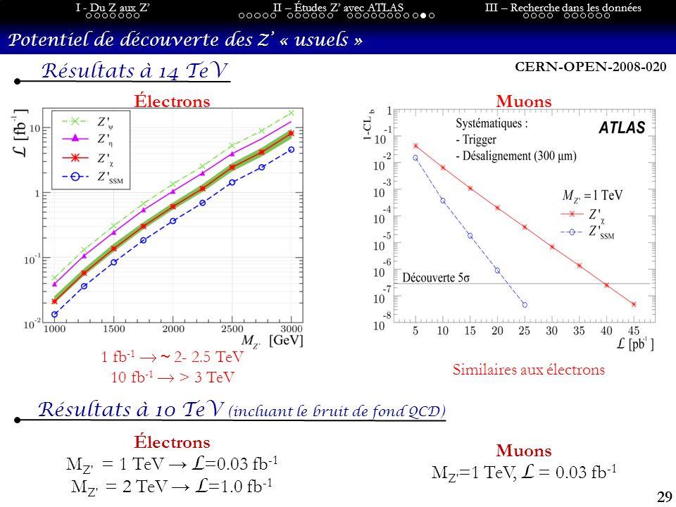 29 I - Du Z aux ZII – Études Z avec ATLASIII – Recherche dans les données Potentiel de découverte des Z « usuels » 1 fb -1 2- 2.5 TeV 10 fb -1 > 3 TeV ÉlectronsMuons Résultats à 14 TeV Résultats à 10 TeV (incluant le bruit de fond QCD) Électrons M Z = 1 TeV L =0.03 fb -1 M Z = 2 TeV L =1.0 fb -1 Muons M Z =1 TeV, L = 0.03 fb -1 Similaires aux électrons CERN-OPEN-2008-020