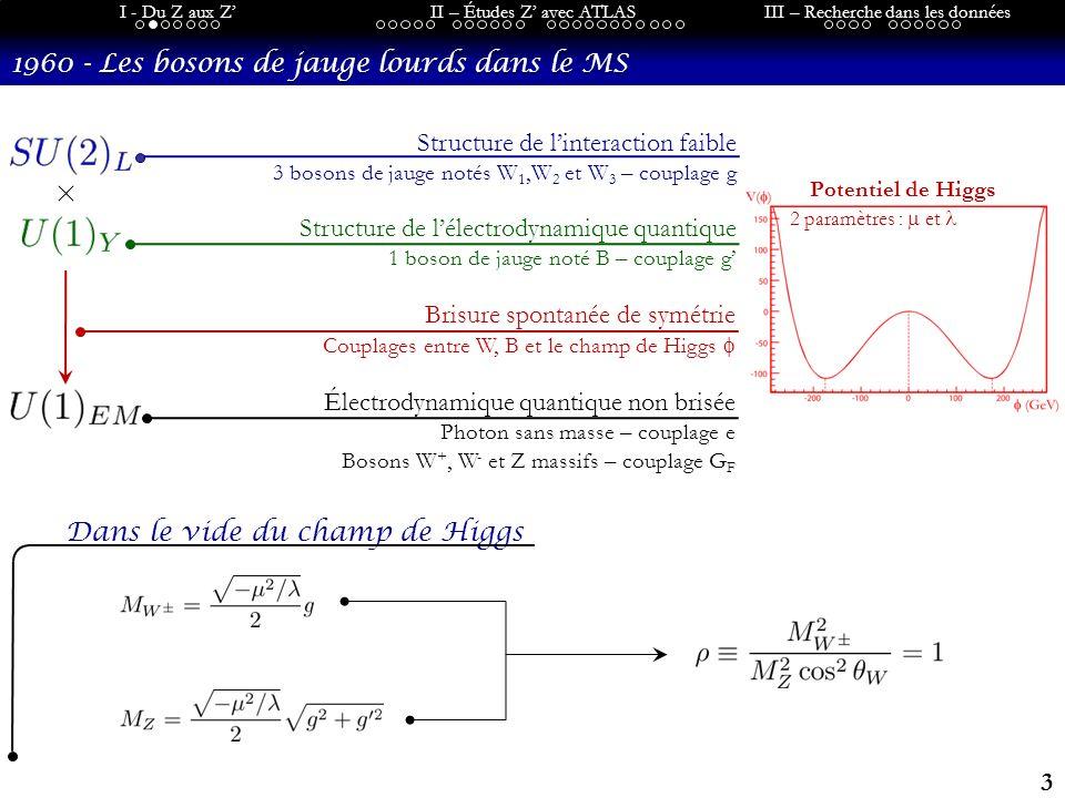 3 I - Du Z aux ZII – Études Z avec ATLASIII – Recherche dans les données 1960 - Les bosons de jauge lourds dans le MS Structure de linteraction faible 3 bosons de jauge notés W 1,W 2 et W 3 – couplage g Potentiel de Higgs 2 paramètres : et Dans le vide du champ de Higgs Structure de lélectrodynamique quantique 1 boson de jauge noté B – couplage g Électrodynamique quantique non brisée Photon sans masse – couplage e Bosons W +, W - et Z massifs – couplage G F Brisure spontanée de symétrie Couplages entre W, B et le champ de Higgs
