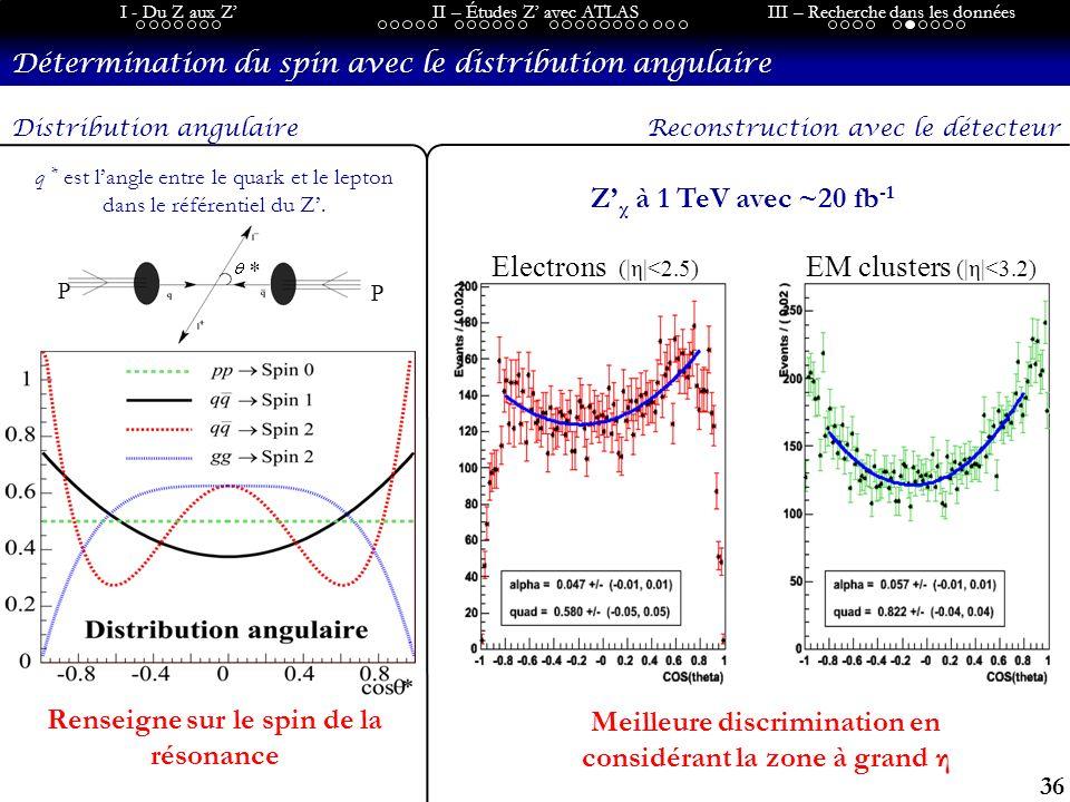 36 I - Du Z aux ZII – Études Z avec ATLASIII – Recherche dans les données Détermination du spin avec le distribution angulaire Distribution angulaireReconstruction avec le détecteur Renseigne sur le spin de la résonance Electrons (| η |<2.5) EM clusters (| η |<3.2) Meilleure discrimination en considérant la zone à grand η Z χ à 1 TeV avec ~20 fb -1 P P * q * est langle entre le quark et le lepton dans le référentiel du Z.
