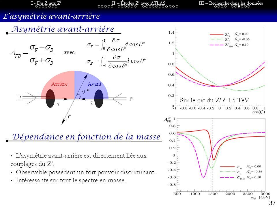 37 I - Du Z aux ZII – Études Z avec ATLASIII – Recherche dans les données Lasymétrie avant-arrière avec * * * * AvantArrière P P * Asymétrie avant-arrière Lasymétrie avant-arrière est directement liée aux couplages du Z.