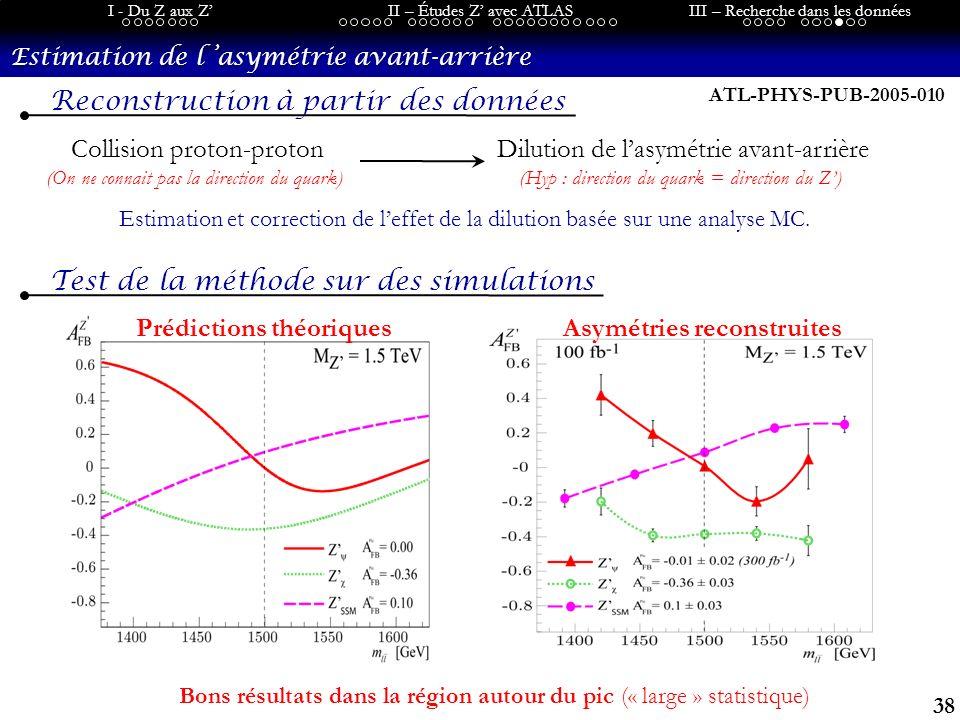 38 I - Du Z aux ZII – Études Z avec ATLASIII – Recherche dans les données Estimation de l asymétrie avant-arrière Reconstruction à partir des données ATL-PHYS-PUB-2005-010 Collision proton-proton (On ne connait pas la direction du quark) Dilution de lasymétrie avant-arrière (Hyp : direction du quark = direction du Z) Estimation et correction de leffet de la dilution basée sur une analyse MC.