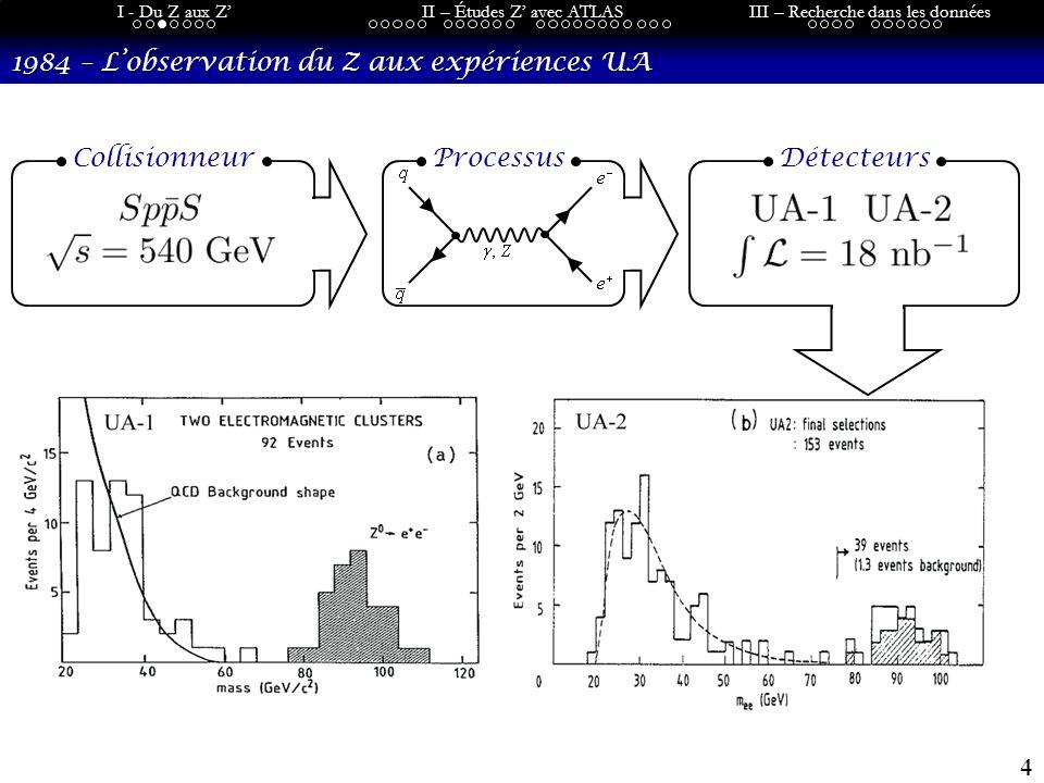 15 I - Du Z aux ZII – Études Z avec ATLASIII – Recherche dans les données Vue densemble du détecteur ATLAS Détecteur interne Trajectoires des particules chargées Solénoïde 2 Tesla Calorimètre argon liquide Énergie des particules électromagnétiques et hadroniques Calorimètre à tuiles scintillantes Énergie des jets hadroniques Chambres à muons Impulsion des muons Toroïde 4 Tesla
