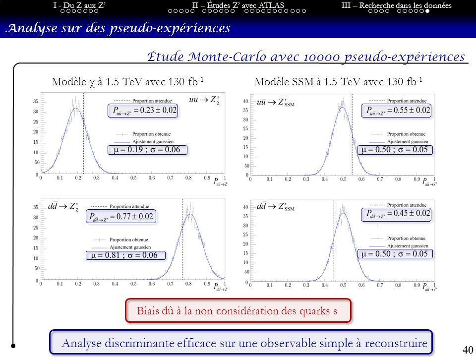 40 I - Du Z aux ZII – Études Z avec ATLASIII – Recherche dans les données Analyse sur des pseudo-expériences Étude Monte-Carlo avec 10000 pseudo-expériences Modèle SSM à 1.5 TeV avec 130 fb -1 Modèle χ à 1.5 TeV avec 130 fb -1 Analyse discriminante efficace sur une observable simple à reconstruire Biais dû à la non considération des quarks s