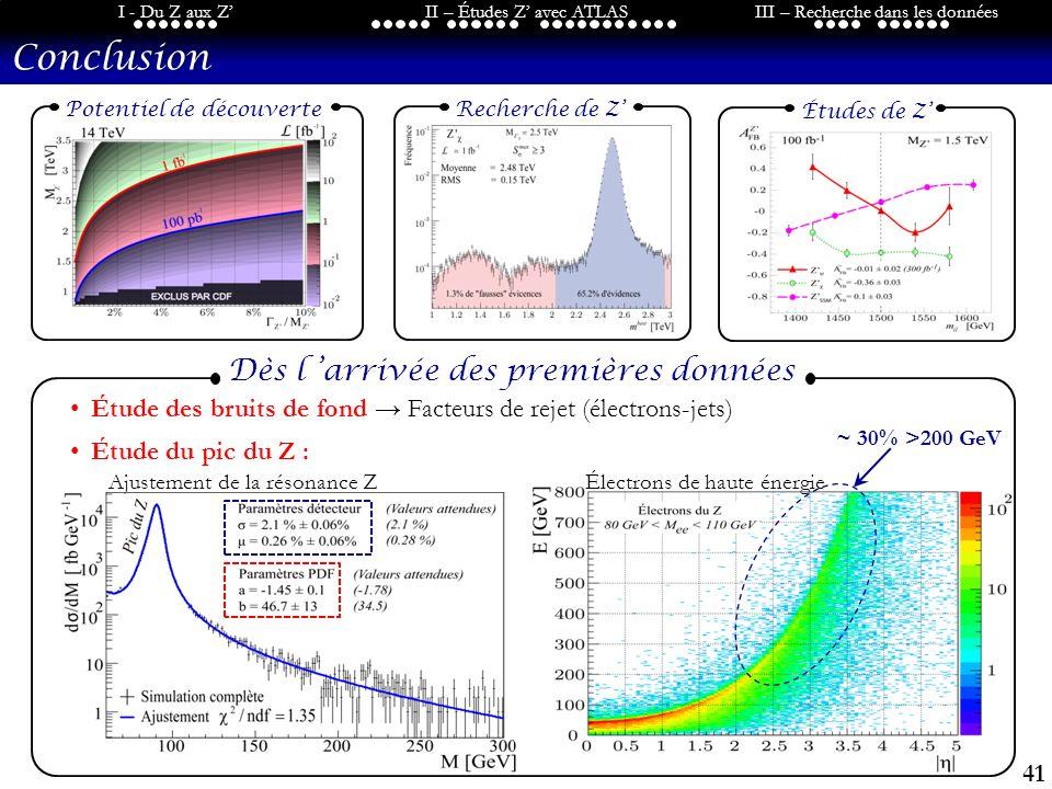 41 I - Du Z aux ZII – Études Z avec ATLASIII – Recherche dans les donnéesConclusion Études de Z Potentiel de découverteRecherche de Z Dès l arrivée des premières données Étude des bruits de fond Facteurs de rejet (électrons-jets) Ajustement de la résonance ZÉlectrons de haute énergie ~ 30% >200 GeV Étude du pic du Z :