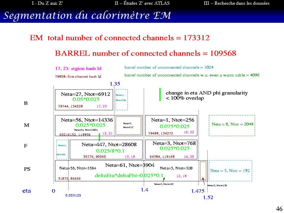 46 I - Du Z aux ZII – Études Z avec ATLASIII – Recherche dans les données Segmentation du calorimètre EM