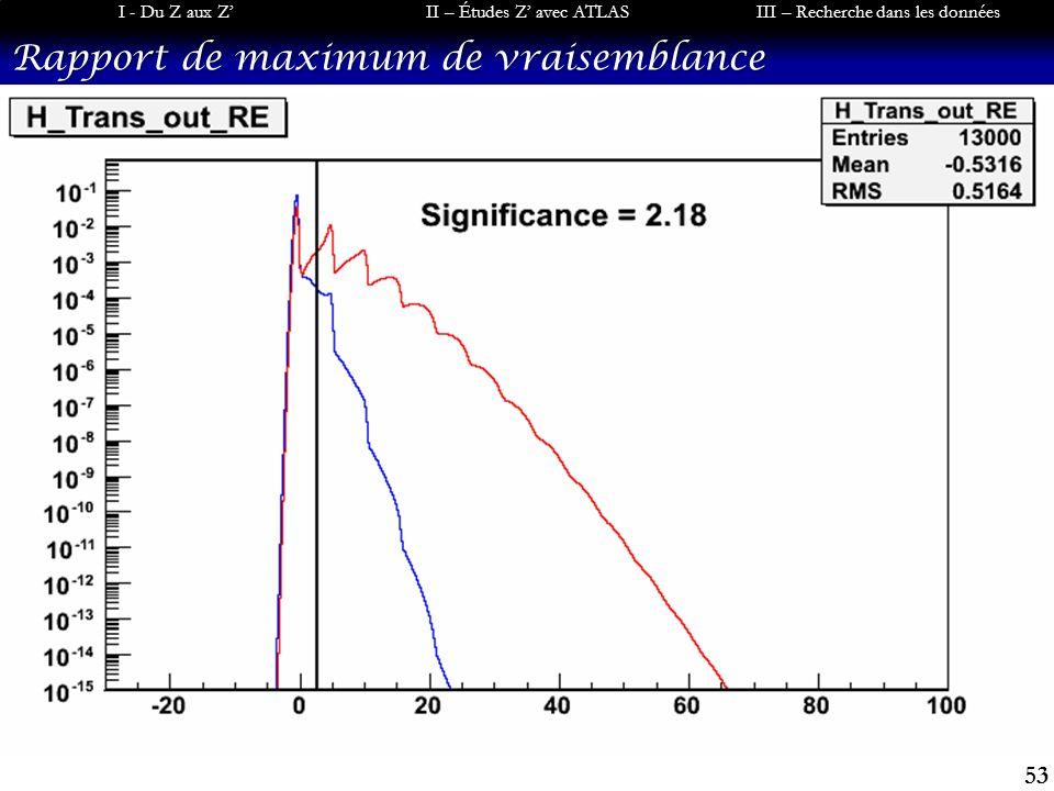 53 I - Du Z aux ZII – Études Z avec ATLASIII – Recherche dans les données Rapport de maximum de vraisemblance