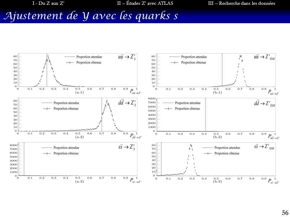 56 I - Du Z aux ZII – Études Z avec ATLASIII – Recherche dans les données Ajustement de Y avec les quarks s