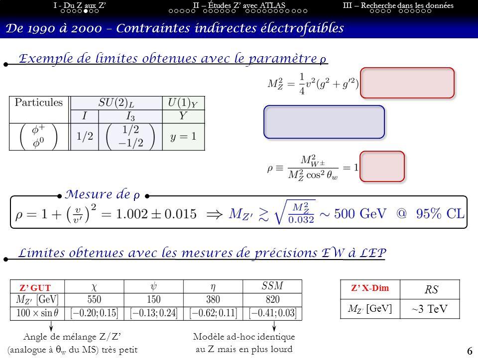 6 I - Du Z aux ZII – Études Z avec ATLASIII – Recherche dans les données Exemple de limites obtenues avec le paramètre Limites obtenues avec les mesures de précisions EW à LEP Modèle ad-hoc identique au Z mais en plus lourd Angle de mélange Z/Z (analogue à w du MS) très petit Mesure de De 1990 à 2000 – Contraintes indirectes électrofaibles Z GUT Z X-Dim RS M Z [GeV] ~3 TeV