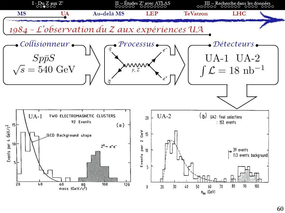 60 I - Du Z aux ZII – Études Z avec ATLASIII – Recherche dans les données MSUAAu-delà MSLEPTeVatronLHC 1984 – Lobservation du Z aux expériences UA DétecteursCollisionneurProcessus