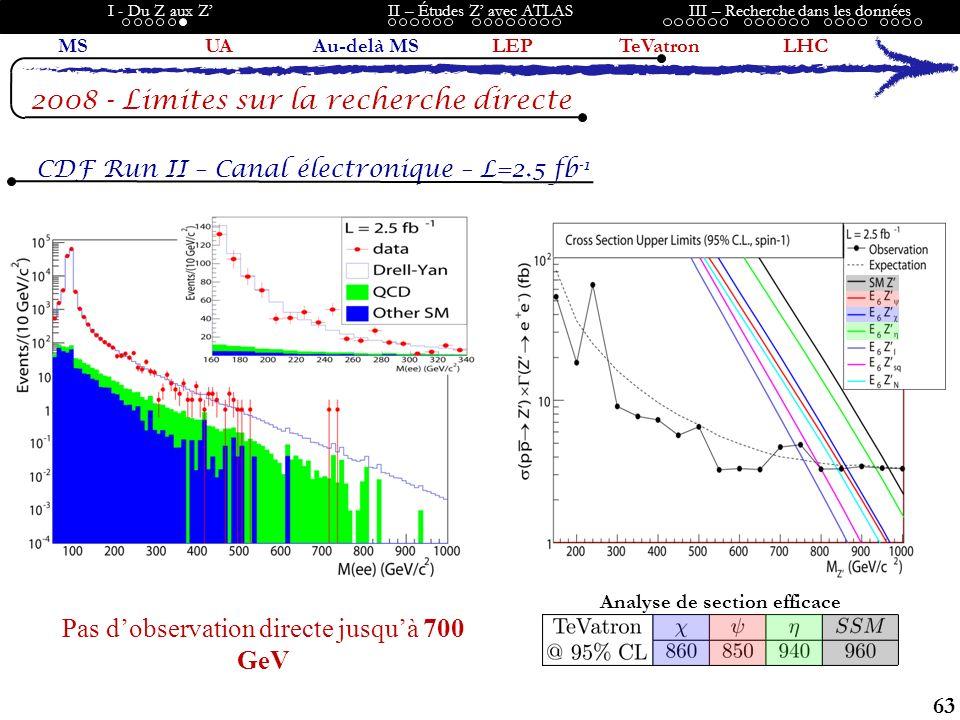 63 I - Du Z aux ZII – Études Z avec ATLASIII – Recherche dans les données MSUAAu-delà MSLEPTeVatronLHC 2008 - Limites sur la recherche directe CDF Run