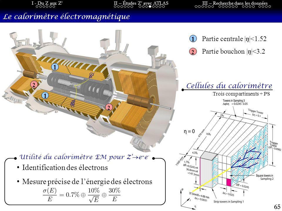 65 I - Du Z aux ZII – Études Z avec ATLASIII – Recherche dans les données Le calorimètre électromagnétique 2 1 2 1 Identification des électrons Mesure précise de lénergie des électrons Partie centrale | |<1.52 Partie bouchon | |<3.2 Utilité du calorimètre EM pour Z e + e - 1 2 Cellules du calorimètre Trois compartiments + PS