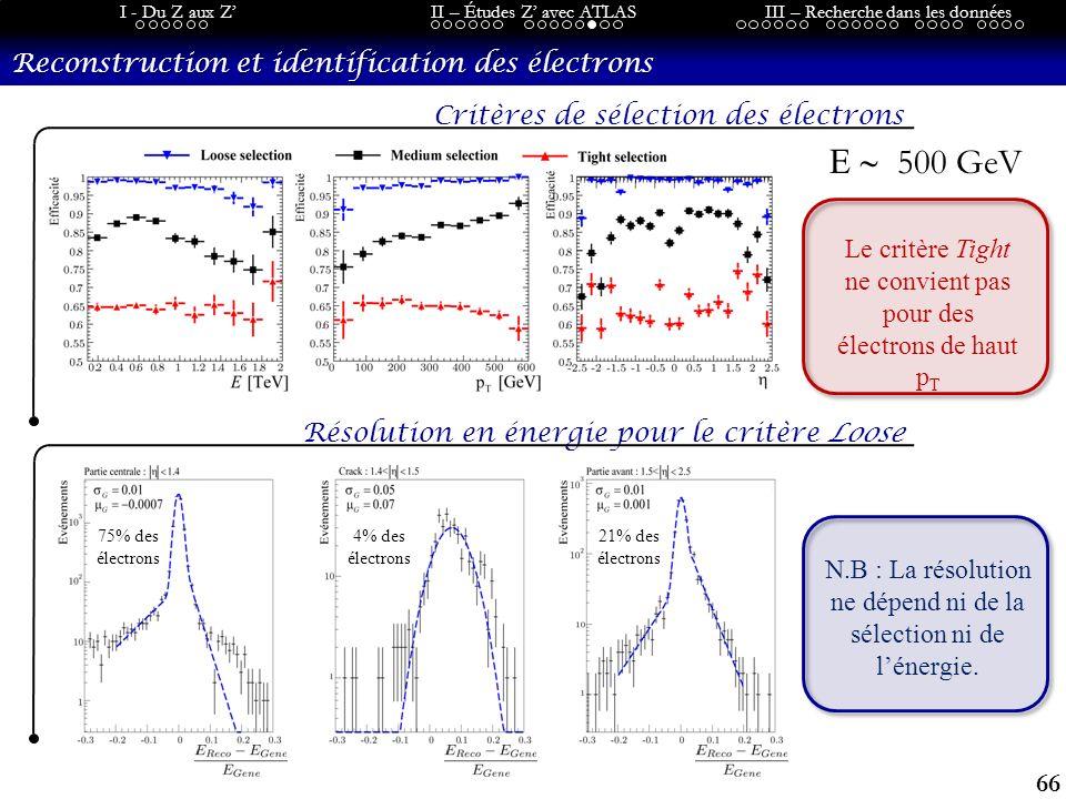 66 I - Du Z aux ZII – Études Z avec ATLASIII – Recherche dans les données Reconstruction et identification des électrons Critères de sélection des électrons Le critère Tight ne convient pas pour des électrons de haut p T E 500 GeV N.B : La résolution ne dépend ni de la sélection ni de lénergie.