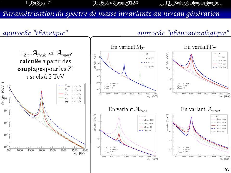 67 I - Du Z aux ZII – Études Z avec ATLASIII – Recherche dans les données Paramétrisation du spectre de masse invariante au niveau génération approche théorique En variant Z En variant M Z En variant A interf En variant A Peak approche phénoménologique Z, A Peak et A interf calculés à partir des couplages pour les Z usuels à 2 TeV
