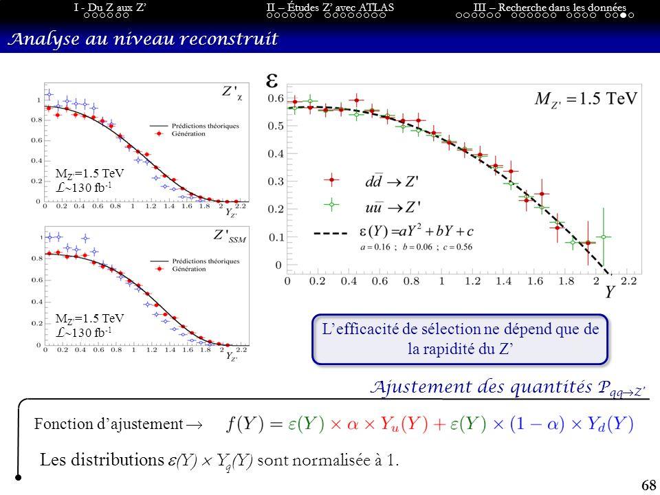 68 I - Du Z aux ZII – Études Z avec ATLASIII – Recherche dans les données Analyse au niveau reconstruit M Z =1.5 TeV L 130 fb -1 M Z =1.5 TeV L 130 fb -1 Ajustement des quantités P qq Z Fonction dajustement Les distributions (Y) Y q (Y) sont normalisée à 1.