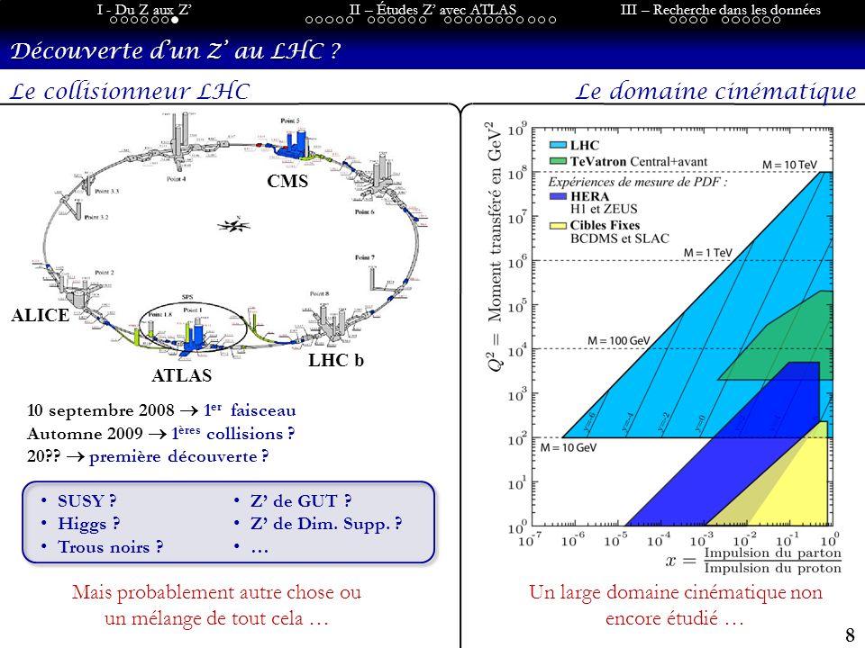 59 I - Du Z aux ZII – Études Z avec ATLASIII – Recherche dans les données MSUAAu-delà MSLEPTeVatronLHC 1960 - Les bosons de jauge lourds dans le MS Structure de linteraction faible 3 bosons de jauge notés W 1,W 2 et W 3 – couplage g Potentiel de Higgs 2 paramètres : et Dans le vide du champ de Higgs Structure de lélectrodynamique quantique 1 boson de jauge noté B – couplage g Électrodynamique quantique non brisée Photon sans masse – couplage e Bosons W +, W - et Z massifs – couplage G F Brisure spontanée de symétrie Couplages entre W, B et le champ de Higgs