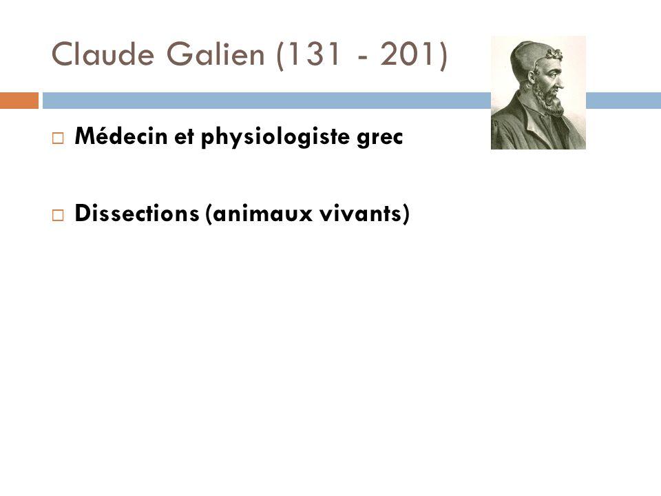 Claude Galien (131 - 201) Médecin et physiologiste grec Dissections (animaux vivants)