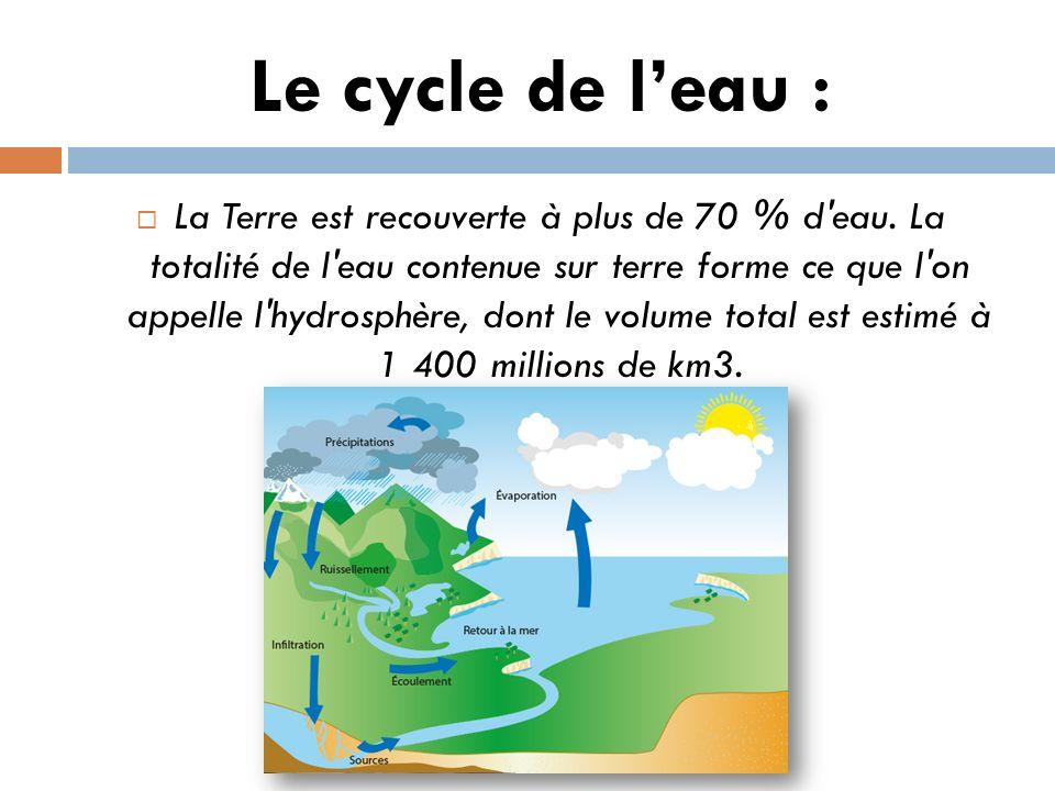 Le cycle de leau : La Terre est recouverte à plus de 70 % d'eau. La totalité de l'eau contenue sur terre forme ce que l'on appelle l'hydrosphère, dont