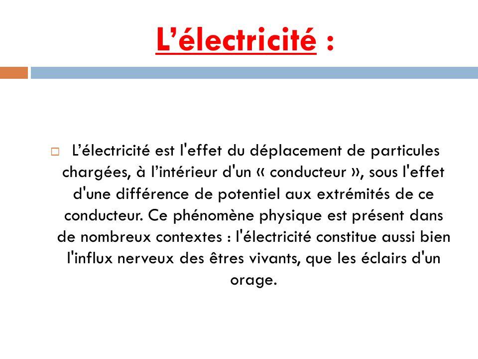 Lélectricité : Lélectricité est l'effet du déplacement de particules chargées, à lintérieur d'un « conducteur », sous l'effet d'une différence de pote
