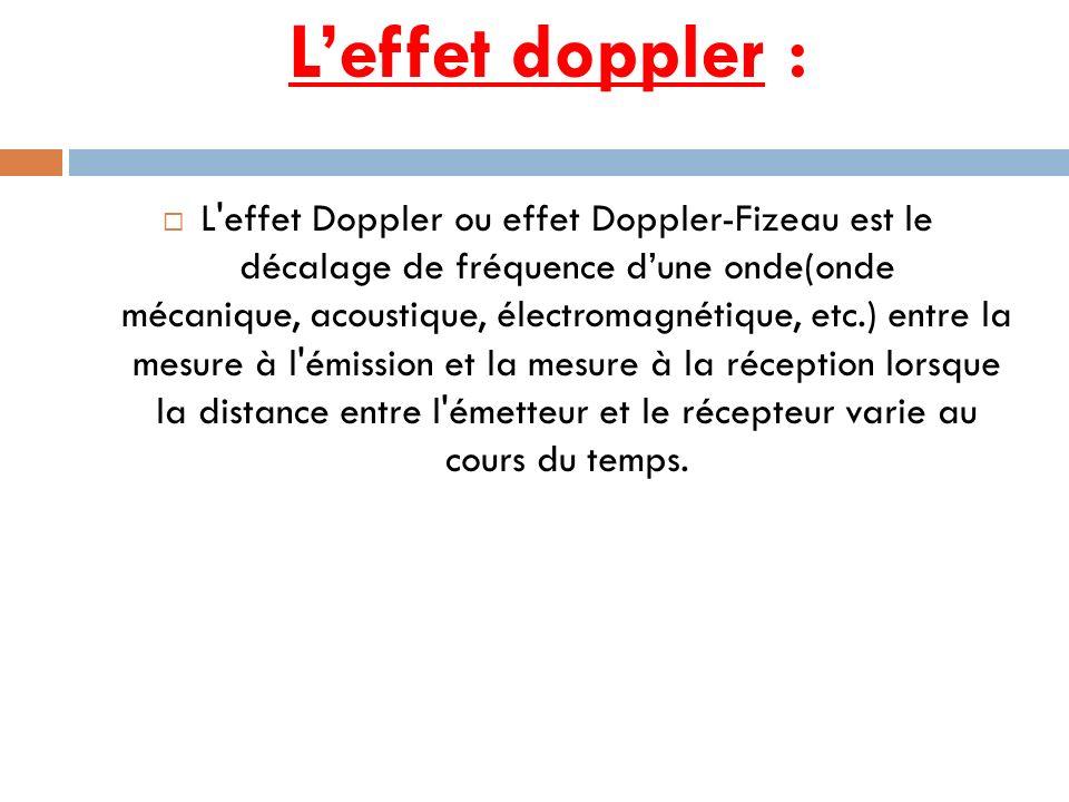 Leffet doppler : L'effet Doppler ou effet Doppler-Fizeau est le décalage de fréquence dune onde(onde mécanique, acoustique, électromagnétique, etc.) e