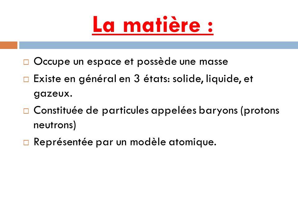 La matière : Occupe un espace et possède une masse Existe en général en 3 états: solide, liquide, et gazeux. Constituée de particules appelées baryons
