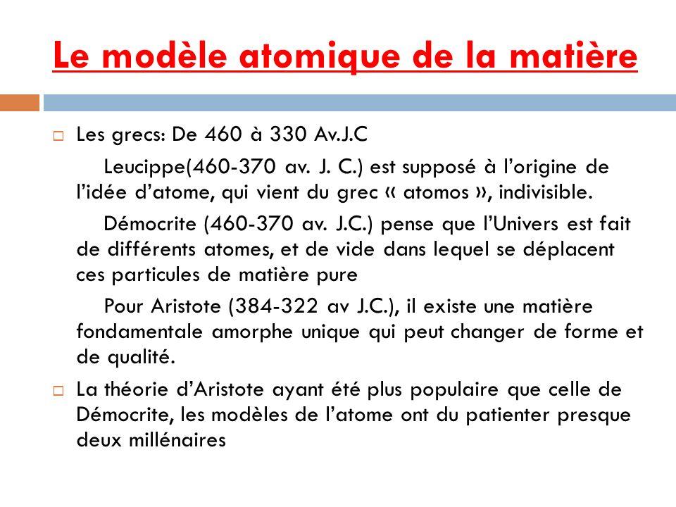 Le modèle atomique de la matière Les grecs: De 460 à 330 Av.J.C Leucippe(460-370 av. J. C.) est supposé à lorigine de lidée datome, qui vient du grec