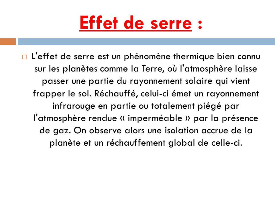 Effet de serre : L'effet de serre est un phénomène thermique bien connu sur les planètes comme la Terre, où l'atmosphère laisse passer une partie du r