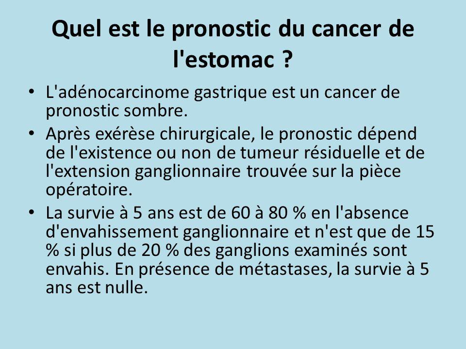 Quel est le pronostic du cancer de l estomac .