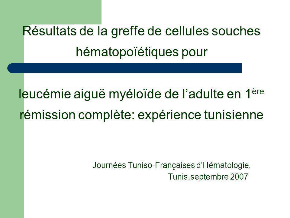Résultats de la greffe de cellules souches hématopoïétiques pour leucémie aiguë myéloïde de ladulte en 1 ère rémission complète: expérience tunisienne