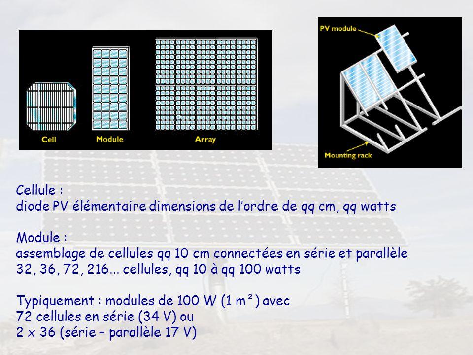 19 Cellule : diode PV élémentaire dimensions de lordre de qq cm, qq watts Module : assemblage de cellules qq 10 cm connectées en série et parallèle 32