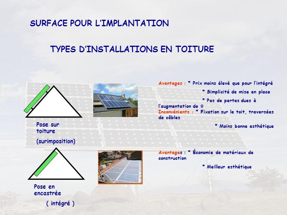 25 TYPES DINSTALLATIONS EN TOITURE Pose sur toiture (surimposition) Pose en encastrée ( intégré ) SURFACE POUR LIMPLANTATION Avantages : * Économie de