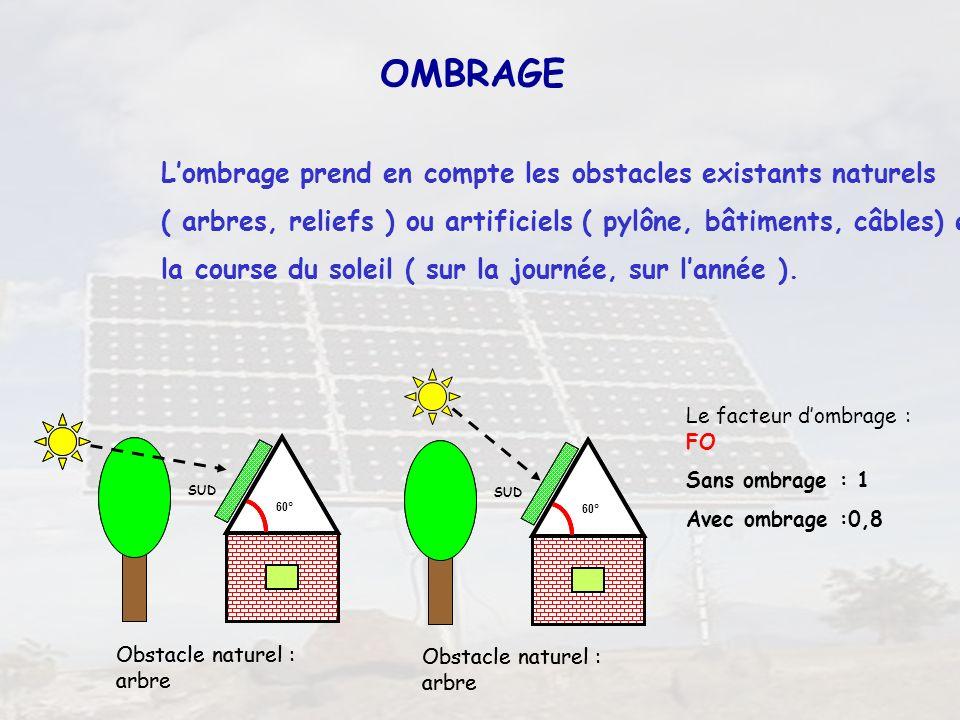 28 OMBRAGE Lombrage prend en compte les obstacles existants naturels ( arbres, reliefs ) ou artificiels ( pylône, bâtiments, câbles) et la course du s