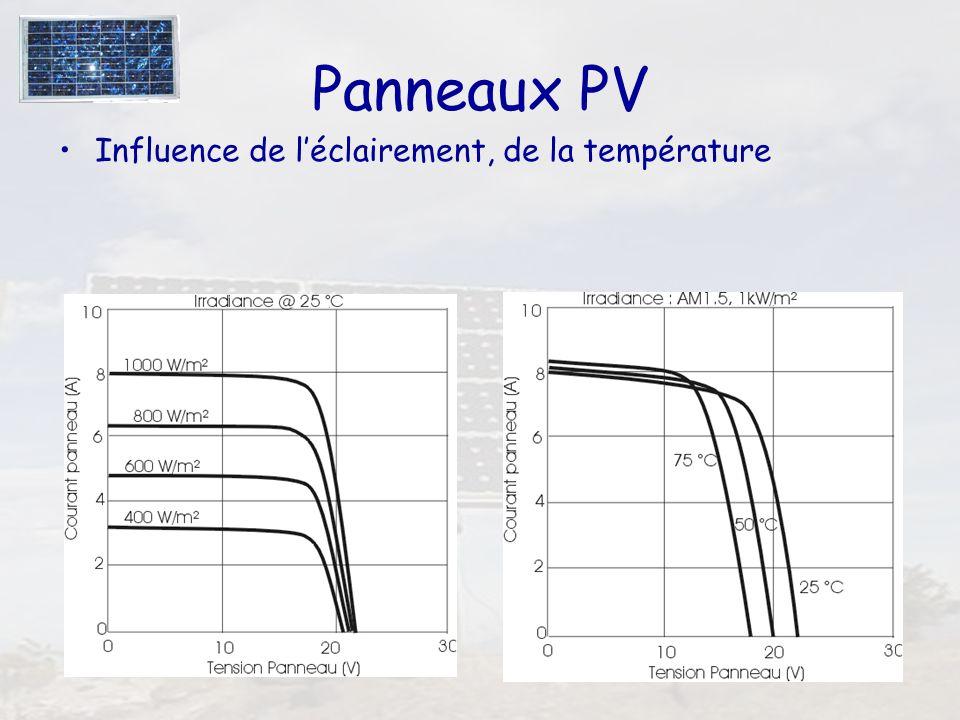 33 Panneaux PV Influence de léclairement, de la température