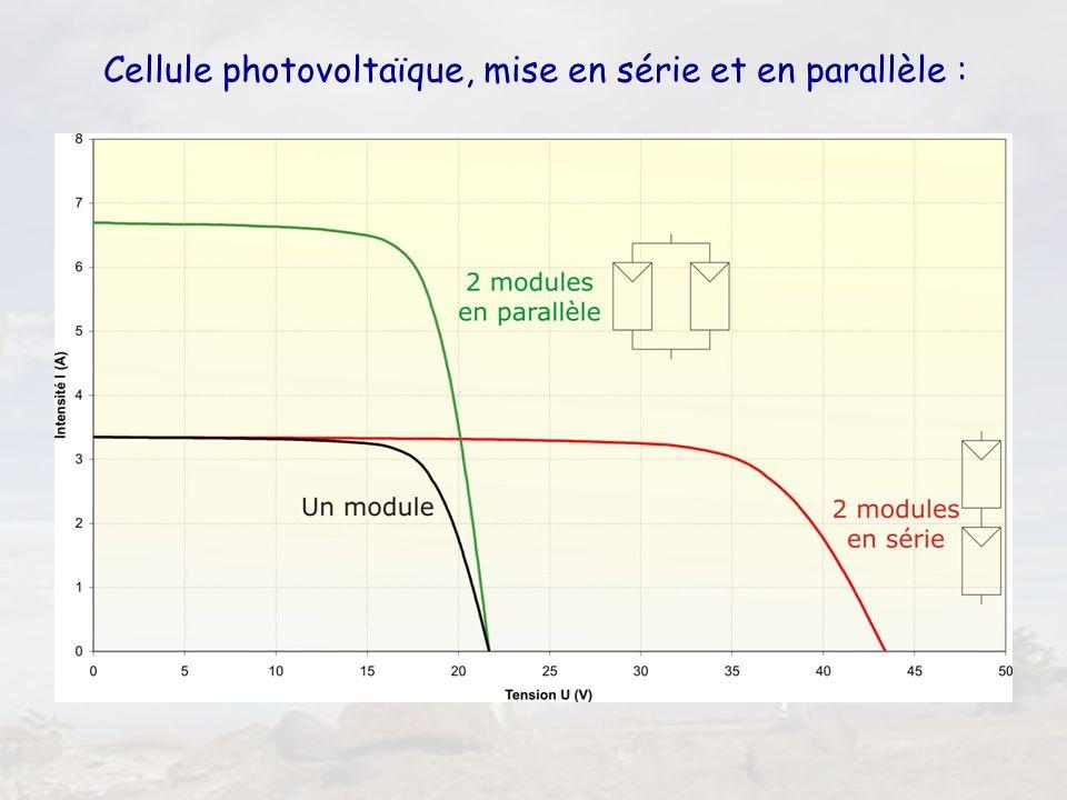 36 Cellule photovoltaïque, mise en série et en parallèle :