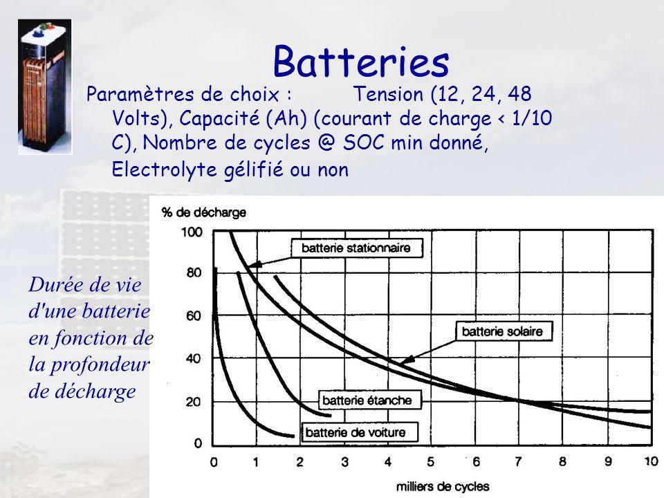 42 Batteries Paramètres de choix : Tension (12, 24, 48 Volts), Capacité (Ah) (courant de charge < 1/10 C), Nombre de cycles @ SOC min donné, Electroly