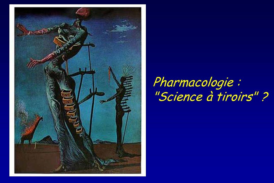 Pharmacologie :