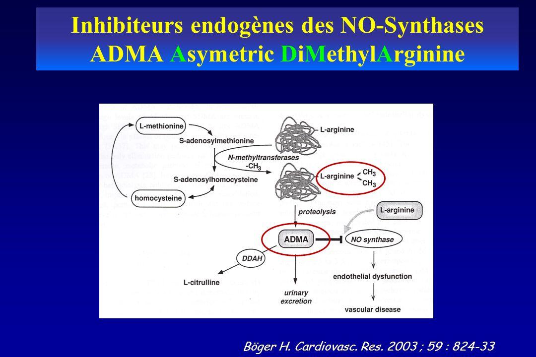 Böger H. Cardiovasc. Res. 2003 ; 59 : 824-33 Inhibiteurs endogènes des NO-Synthases ADMA Asymetric DiMethylArginine